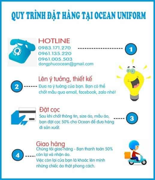 Quy trình đặt hàng tại đồng phục Ocean
