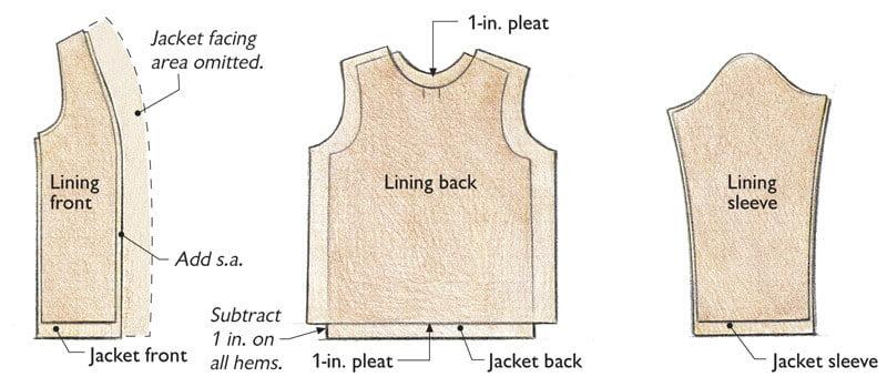 Ráp các phần áo lại với nhau